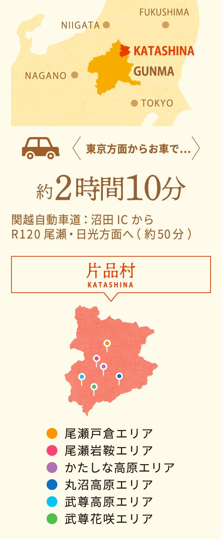 東京方面からお車で約2時間10分