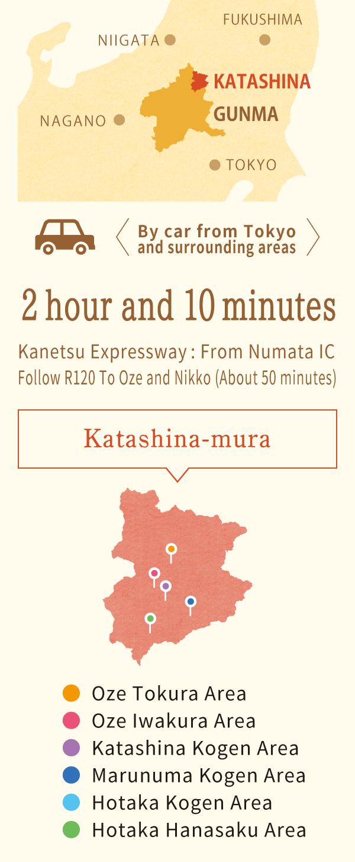 東京方面からお車で約1時間30分